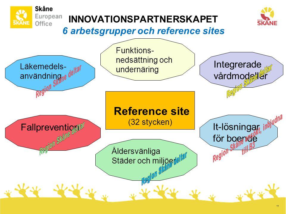 11 INNOVATIONSPARTNERSKAPET 6 arbetsgrupper och reference sites Läkemedels- användning Integrerade vårdmodeller It-lösningar för boende Funktions- ned