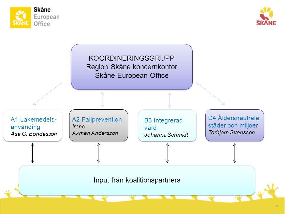 12 KOORDINERINGSGRUPP Region Skåne koncernkontor Skåne European Office KOORDINERINGSGRUPP Region Skåne koncernkontor Skåne European Office Input från