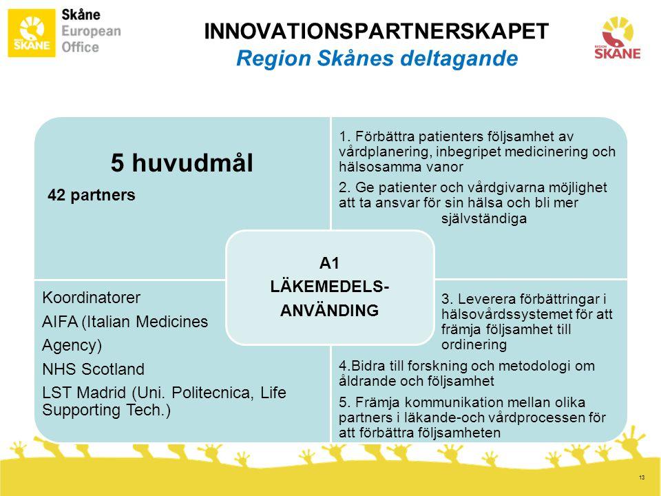 13 5 huvudmål 42 partners 1. Förbättra patienters följsamhet av vårdplanering, inbegripet medicinering och hälsosamma vanor 2. Ge patienter och vårdgi