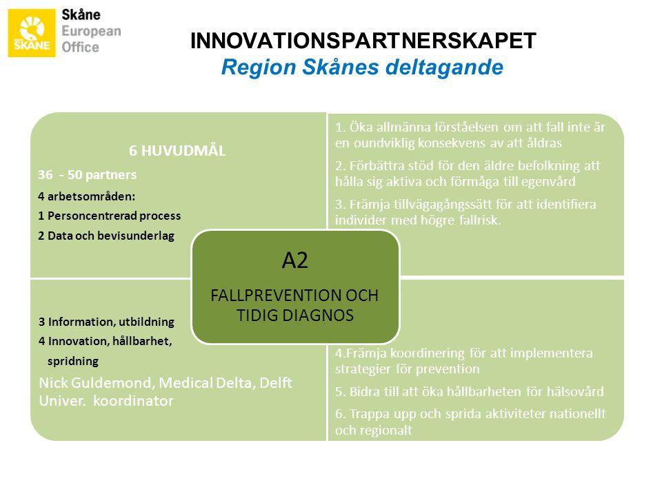 6 HUVUDMÅL 36 - 50 partners 4 arbetsområden: 1 Personcentrerad process 2 Data och bevisunderlag 1. Öka allmänna förståelsen om att fall inte är en oun