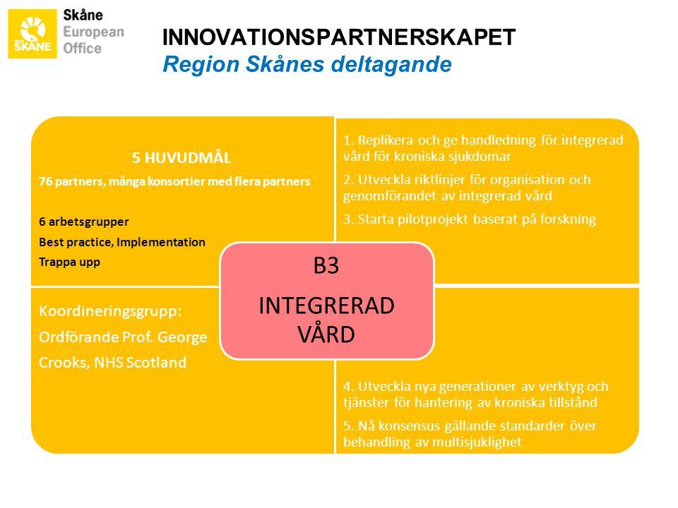 5 HUVUDMÅL 76 partners, många konsortier med flera partners 6 arbetsgrupper Best practice, Implementation Trappa upp 1. Replikera och ge handledning f