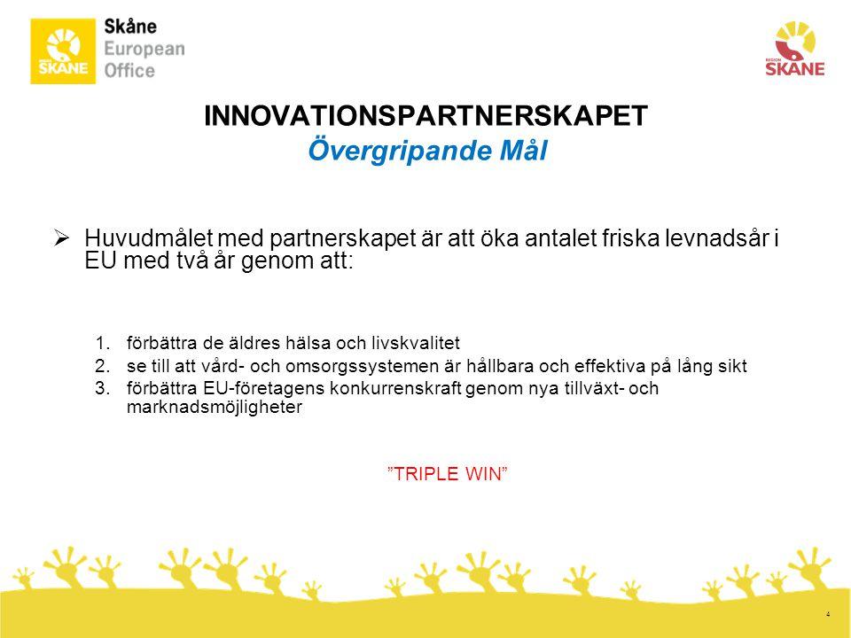6 HUVUDMÅL 36 - 50 partners 4 arbetsområden: 1 Personcentrerad process 2 Data och bevisunderlag 1.