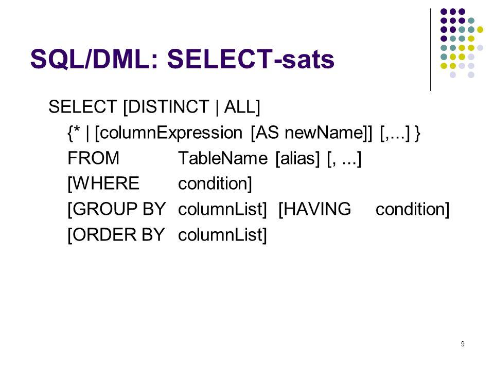 10 SQL-DML: sökning i tabell  Exempel: Vi vill hämta alla rader i tabellen artikel.
