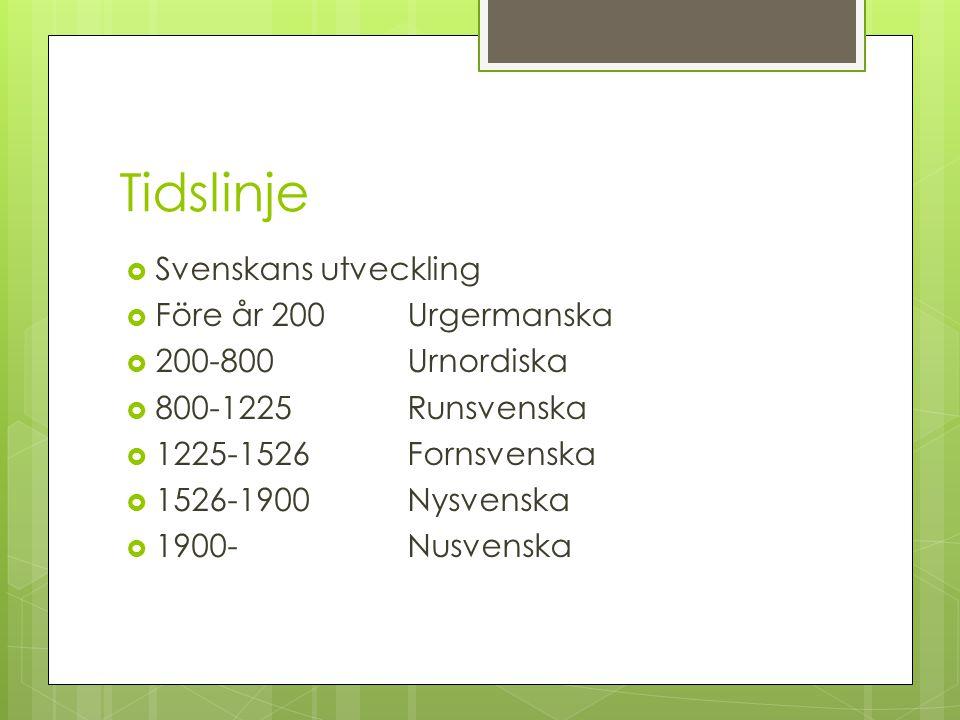 Tidslinje  Svenskans utveckling  Före år 200 Urgermanska  200-800Urnordiska  800-1225Runsvenska  1225-1526Fornsvenska  1526-1900Nysvenska  1900-Nusvenska