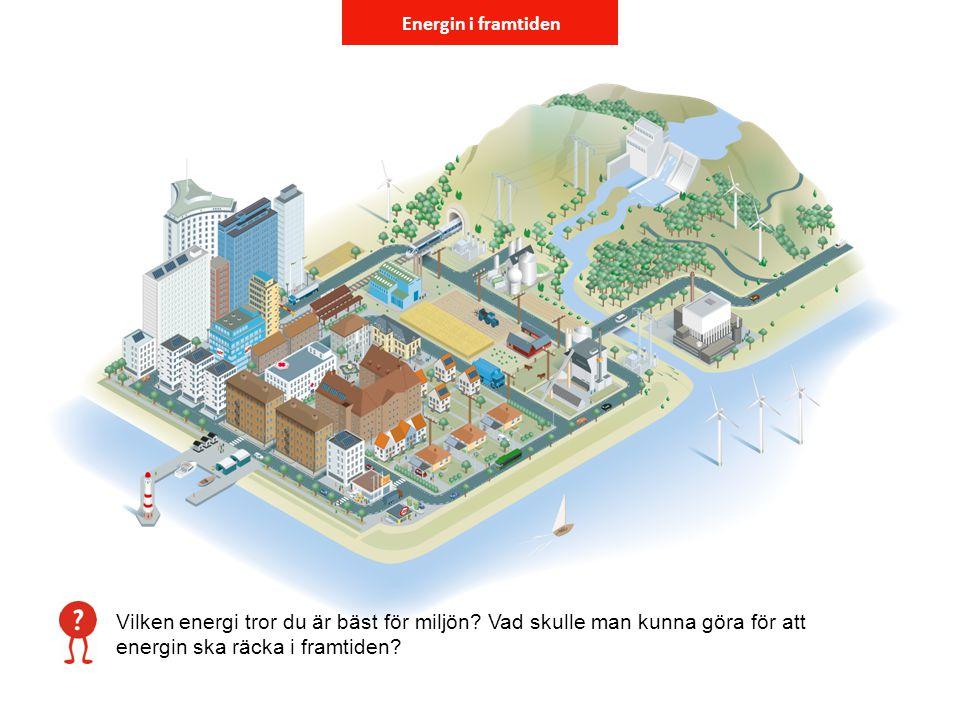 Energin i framtiden Vilken energi tror du är bäst för miljön? Vad skulle man kunna göra för att energin ska räcka i framtiden?