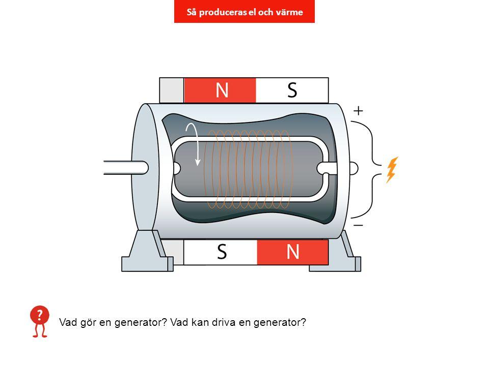 Så produceras el och värme Vad gör en generator? Vad kan driva en generator?
