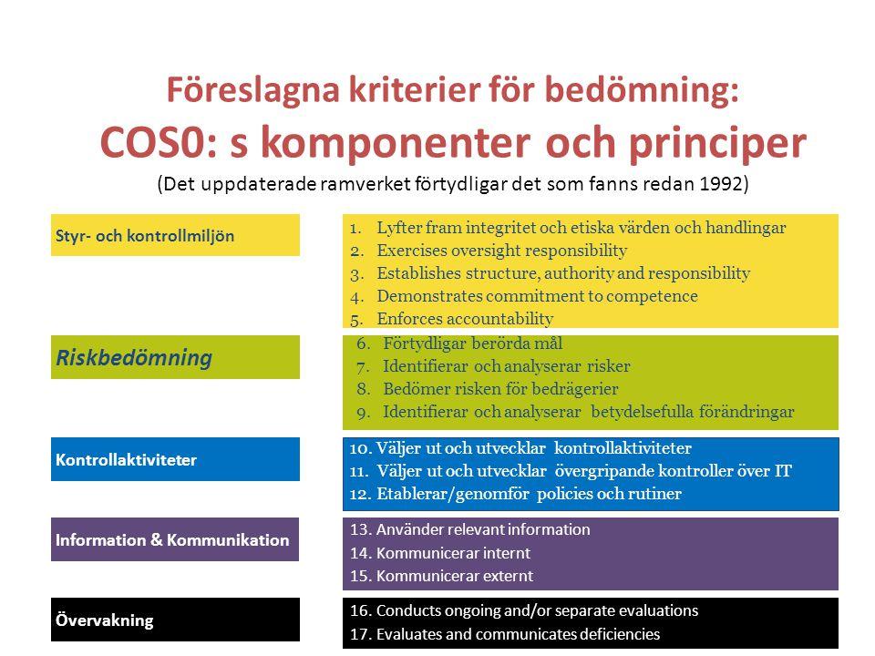 Styr- och kontrollmiljön Riskbedömning Kontrollaktiviteter Information & Kommunikation Övervakning Föreslagna kriterier för bedömning: COS0: s kompone