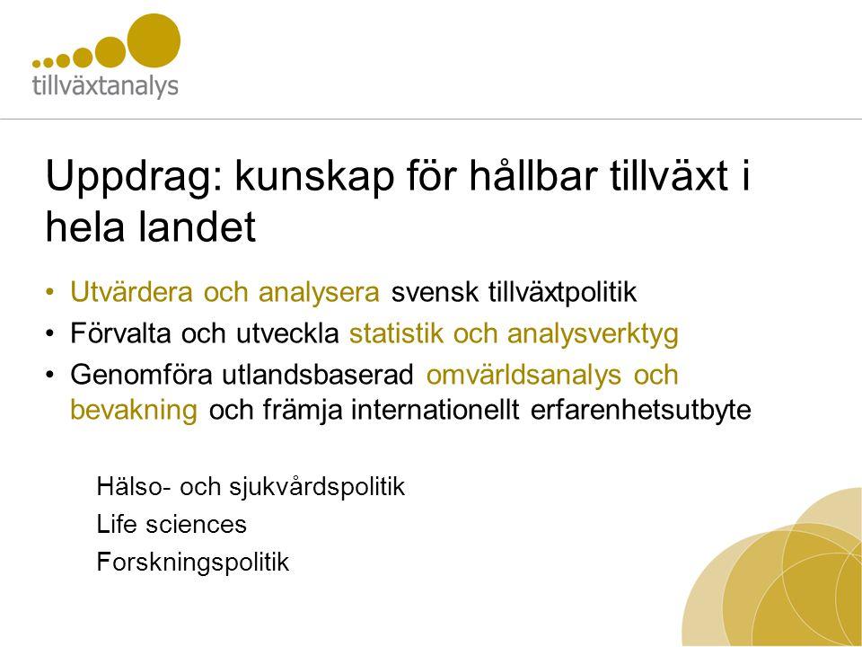 Uppdrag: kunskap för hållbar tillväxt i hela landet •Utvärdera och analysera svensk tillväxtpolitik •Förvalta och utveckla statistik och analysverktyg