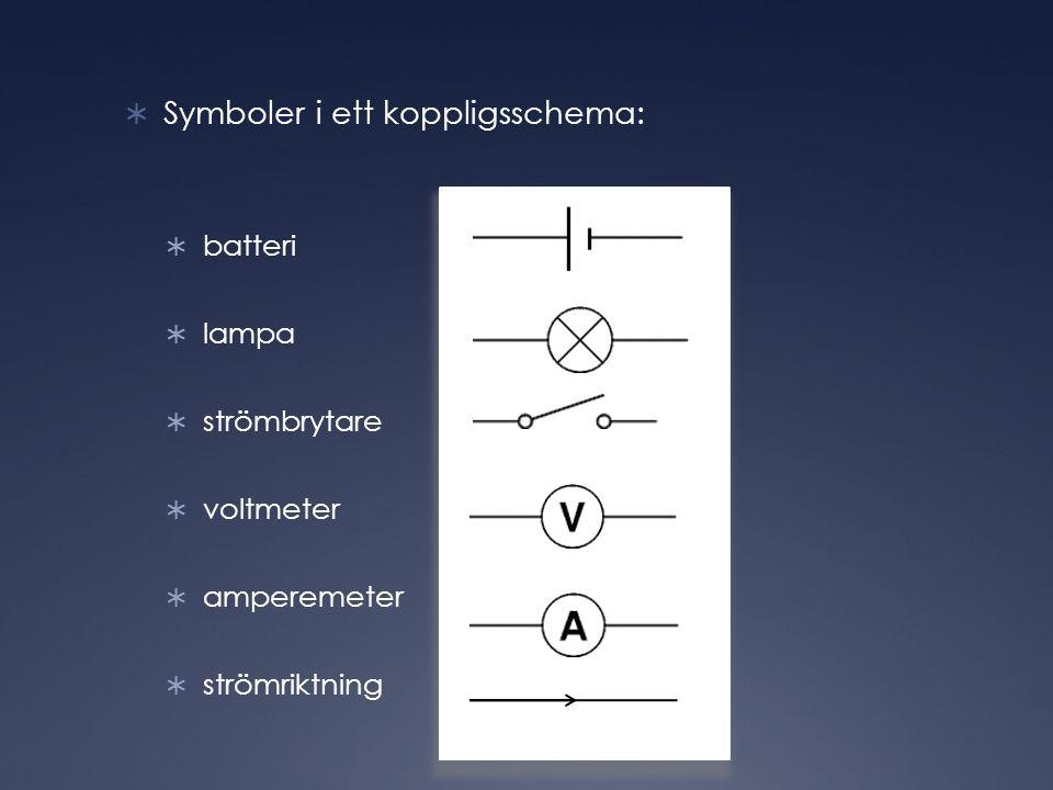  Symboler i ett koppligsschema:  batteri  lampa  strömbrytare  voltmeter  amperemeter  strömriktning