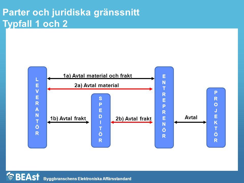 Byggbranschens Elektroniska Affärsstandard Parter och juridiska gränssnitt.