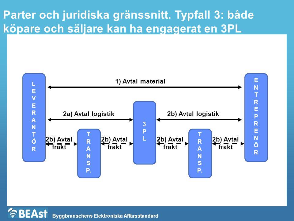 Byggbranschens Elektroniska Affärsstandard 45 Informationsmodell med föreskrivande led under projekteringsprocessen.