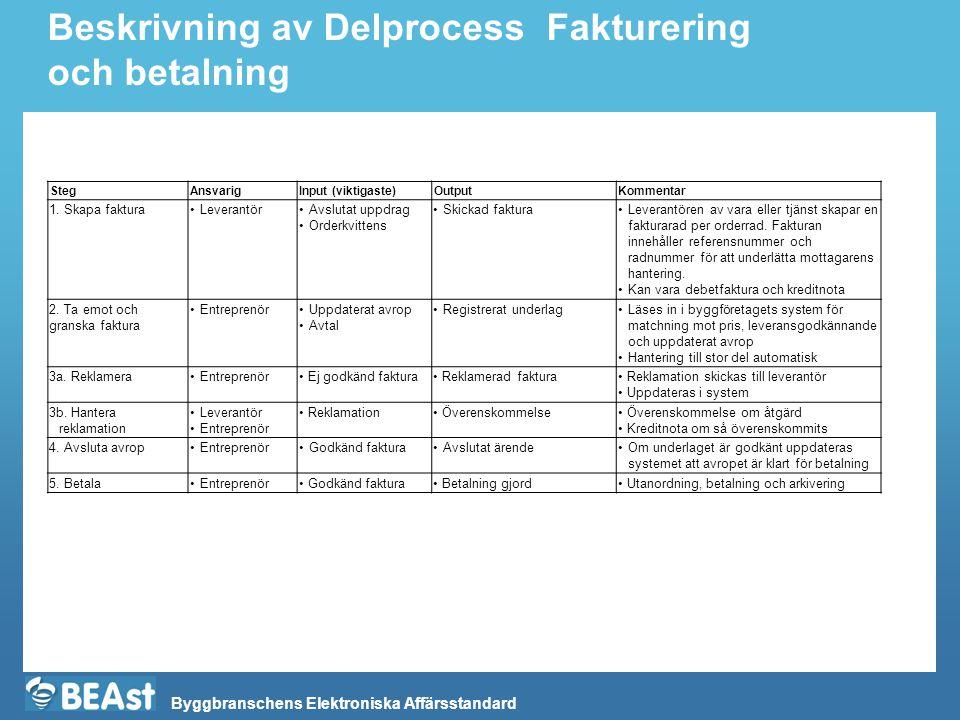 Byggbranschens Elektroniska Affärsstandard Beskrivning av Delprocess Fakturering och betalning StegAnsvarigInput (viktigaste)OutputKommentar 1. Skapa
