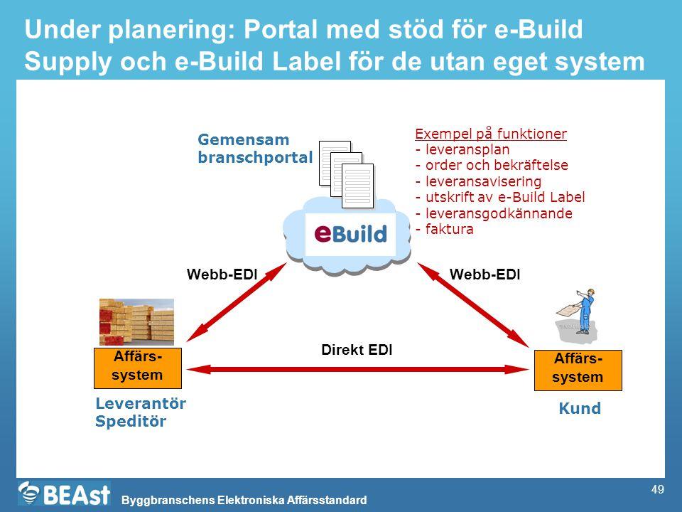 Byggbranschens Elektroniska Affärsstandard 49 Under planering: Portal med stöd för e-Build Supply och e-Build Label för de utan eget system Exempel på