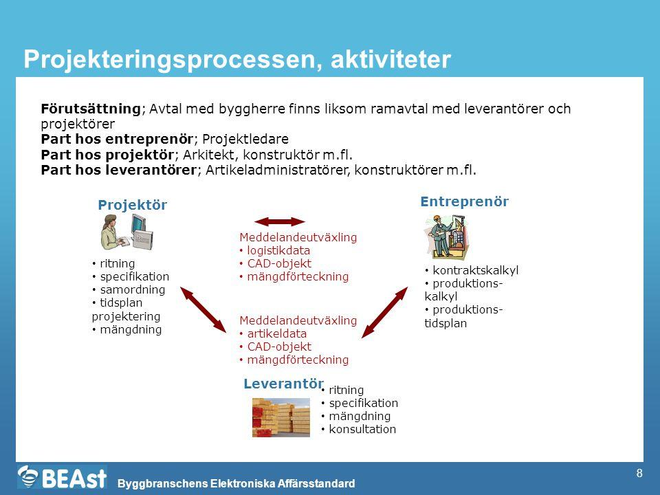 Byggbranschens Elektroniska Affärsstandard 8 Projekteringsprocessen, aktiviteter Projektör Leverantör • ritning • specifikation • samordning • tidspla