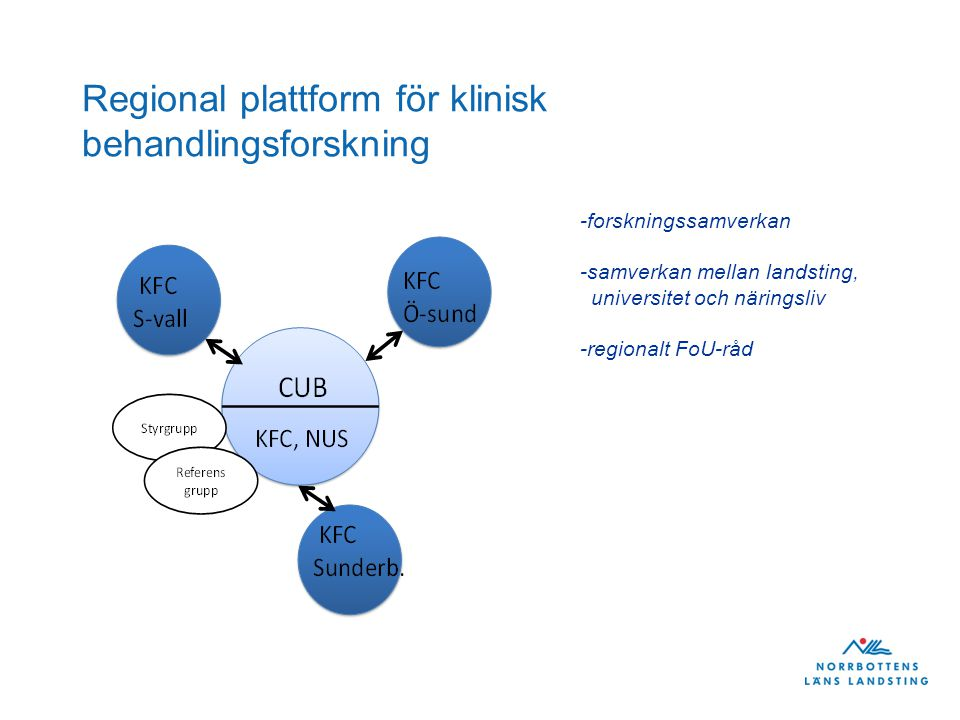 Regional plattform för klinisk behandlingsforskning -forskningssamverkan -samverkan mellan landsting, universitet och näringsliv -regionalt FoU-råd