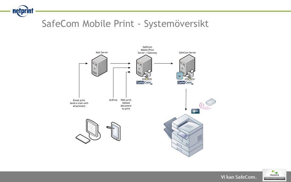 Vi kan SafeCom. SafeCom Mobile Print - Systemöversikt