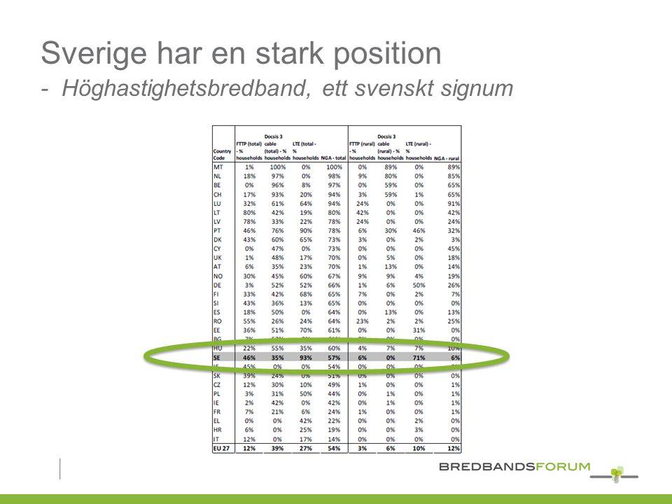 Sverige har en stark position - Höghastighetsbredband, ett svenskt signum