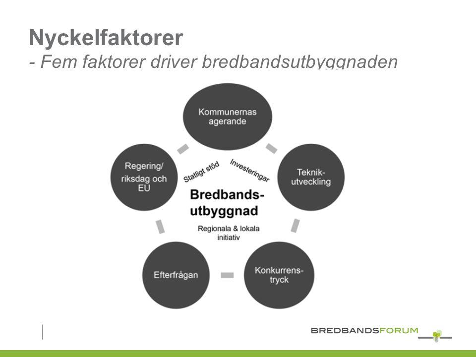 Nyckelfaktorer - Fem faktorer driver bredbandsutbyggnaden