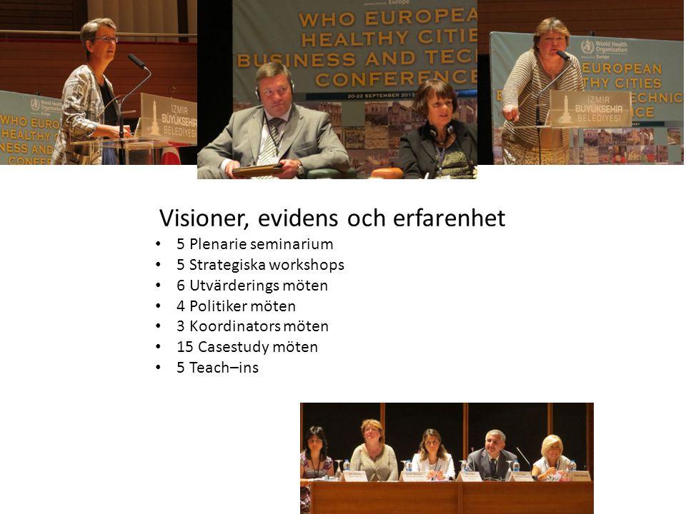 Visioner, evidens och erfarenhet • 5 Plenarie seminarium • 5 Strategiska workshops • 6 Utvärderings möten • 4 Politiker möten • 3 Koordinators möten • 15 Casestudy möten • 5 Teach–ins