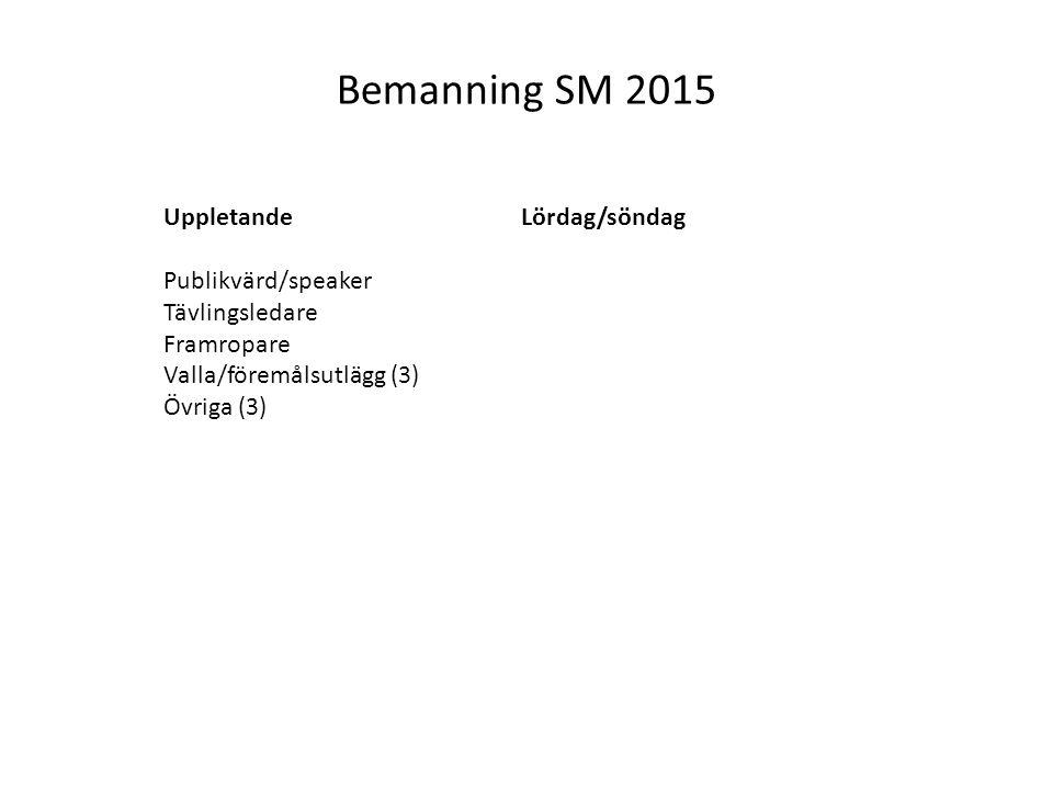 Bemanning SM 2015 Uppletande Publikvärd/speaker Tävlingsledare Framropare Valla/föremålsutlägg (3) Övriga (3) Lördag/söndag