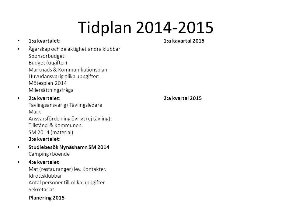 Tidplan 2014-2015 • 1:a kvartalet: 1:a kavartal 2015 • Ägarskap och delaktighet andra klubbar Sponsorbudget: Budget (utgifter) Marknads & Kommunikatio