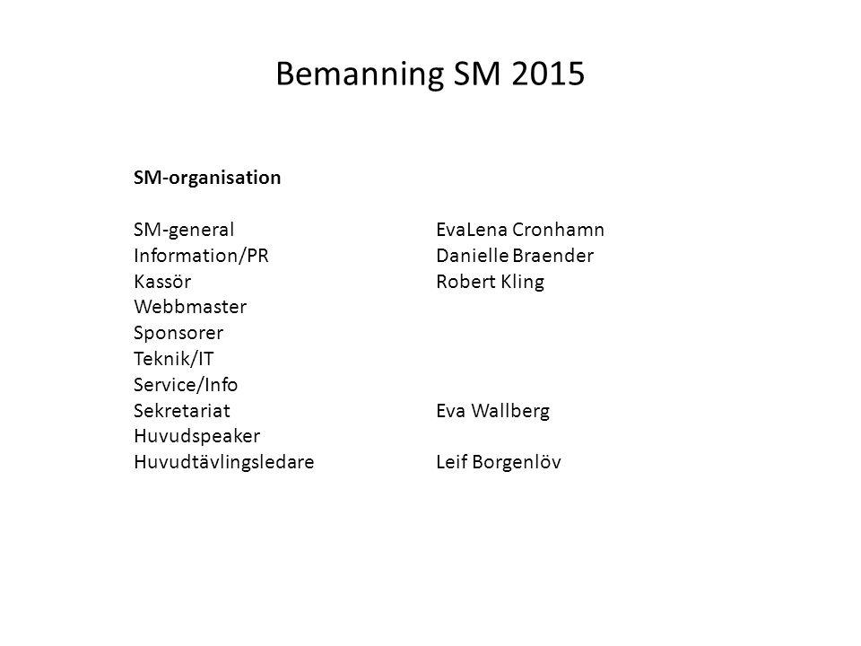 Bemanning SM 2015 SM-organisation SM-general Information/PR Kassör Webbmaster Sponsorer Teknik/IT Service/Info Sekretariat Huvudspeaker Huvudtävlingsl