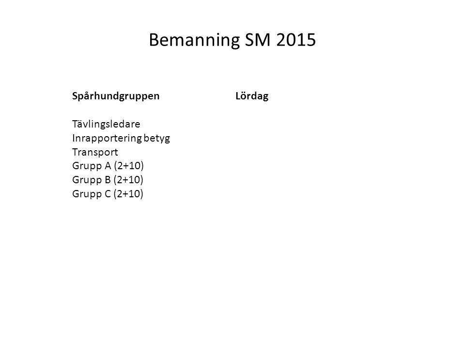 Bemanning SM 2015 Spårhundgruppen Tävlingsledare Inrapportering betyg Transport Grupp A (2+10) Grupp B (2+10) Grupp C (2+10) Lördag