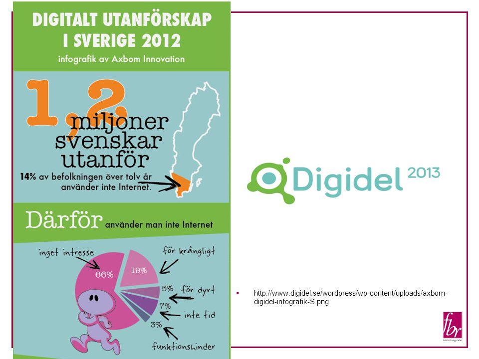  http://www.digidel.se/wordpress/wp-content/uploads/axbom- digidel-infografik-S.png
