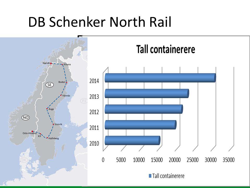 DB Schenker North Rail Express 2011 – 2013 9