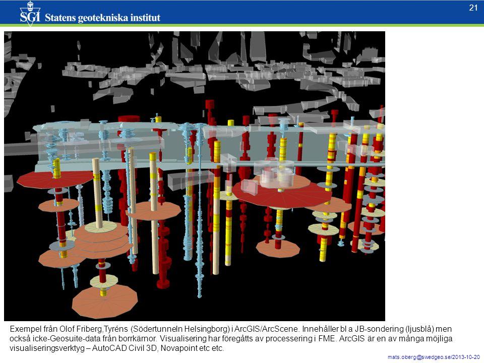 21 mats.oberg@swedgeo.se/2013-10-20 21 Exempel från Olof Friberg,Tyréns (Södertunneln Helsingborg) i ArcGIS/ArcScene. Innehåller bl a JB-sondering (lj
