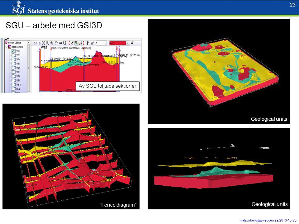 """23 mats.oberg@swedgeo.se/2013-10-20 23 """"Fence diagram"""" Geological units Av SGU tolkade sektioner SGU – arbete med GSI3D"""