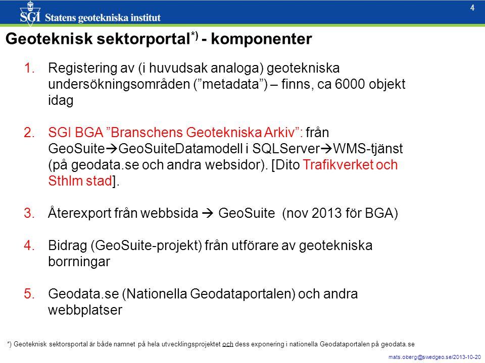4 mats.oberg@swedgeo.se/2013-10-20 4 Geoteknisk sektorportal *) - komponenter 1.Registering av (i huvudsak analoga) geotekniska undersökningsområden (