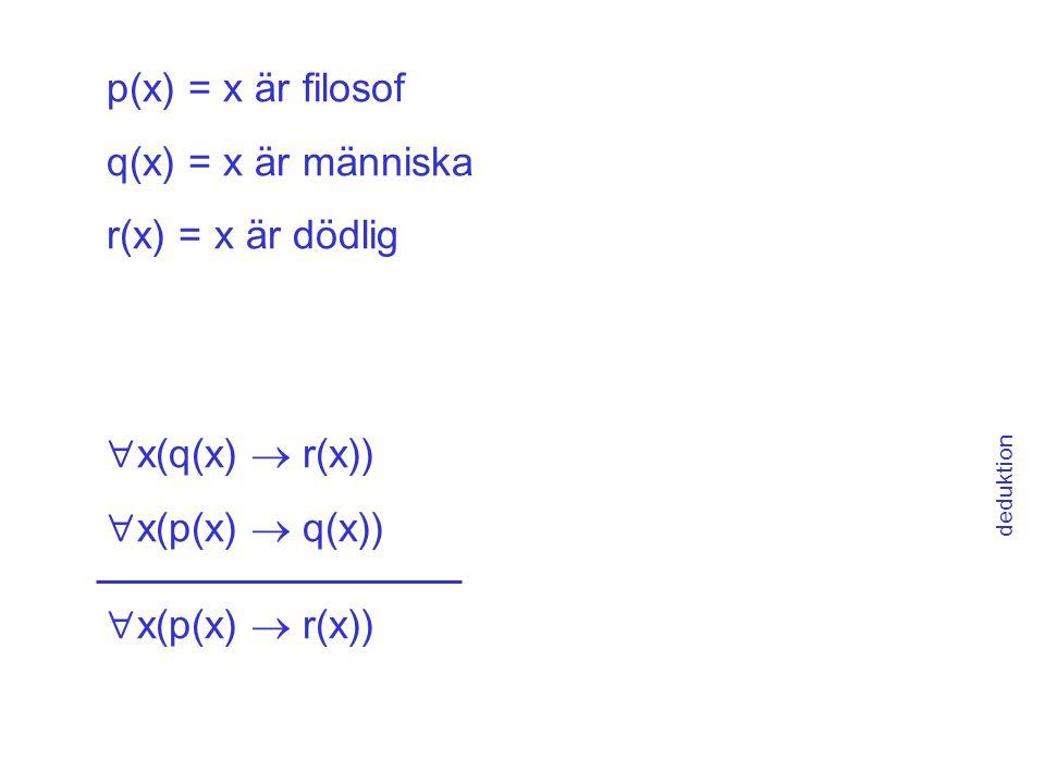 p(x) = x är filosof q(x) = x är människa r(x) = x är dödlig  x(q(x)  r(x))  x(p(x)  q(x))  x(p(x)  r(x)) deduktion
