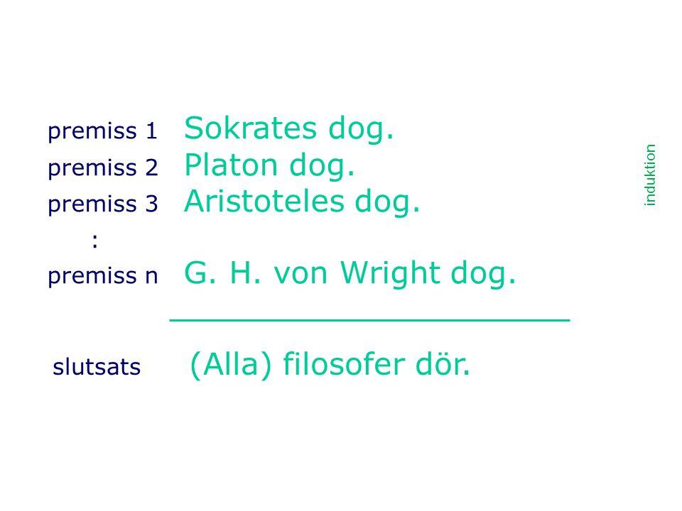 premiss 1 Sokrates dog. premiss 2 Platon dog. premiss 3 Aristoteles dog. : premiss n G. H. von Wright dog. slutsats (Alla) filosofer dör. induktion