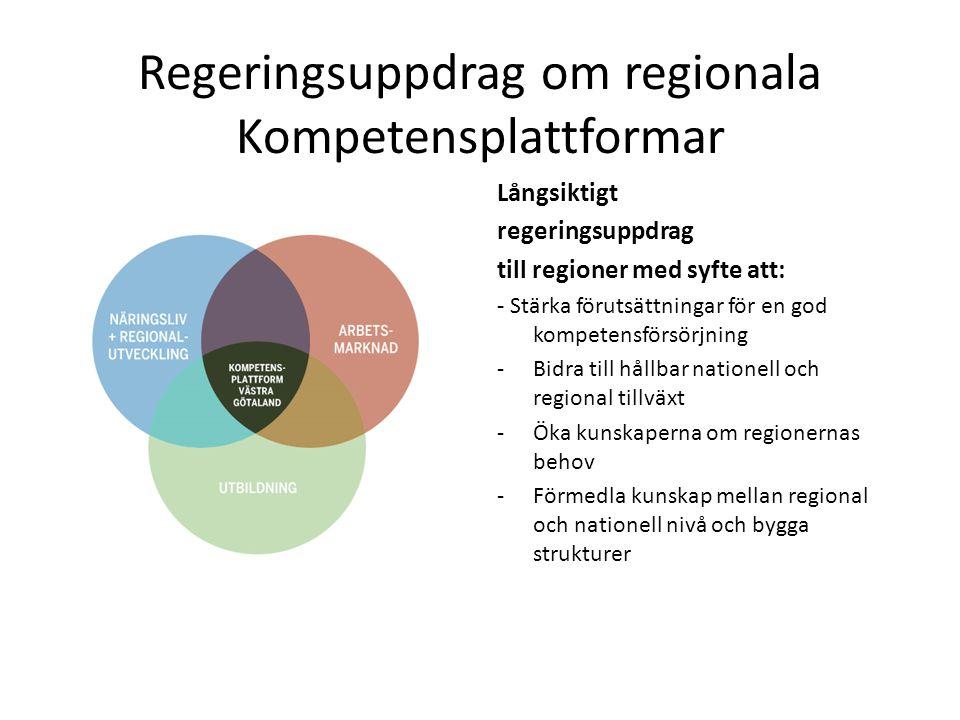 Regeringsuppdrag om regionala Kompetensplattformar Långsiktigt regeringsuppdrag till regioner med syfte att: - Stärka förutsättningar för en god kompe