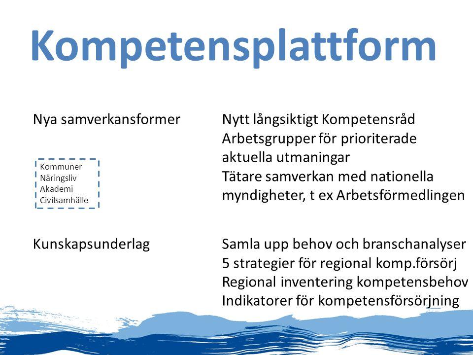Kompetensplattform Nya samverkansformerNytt långsiktigt Kompetensråd Arbetsgrupper för prioriterade aktuella utmaningar Tätare samverkan med nationell