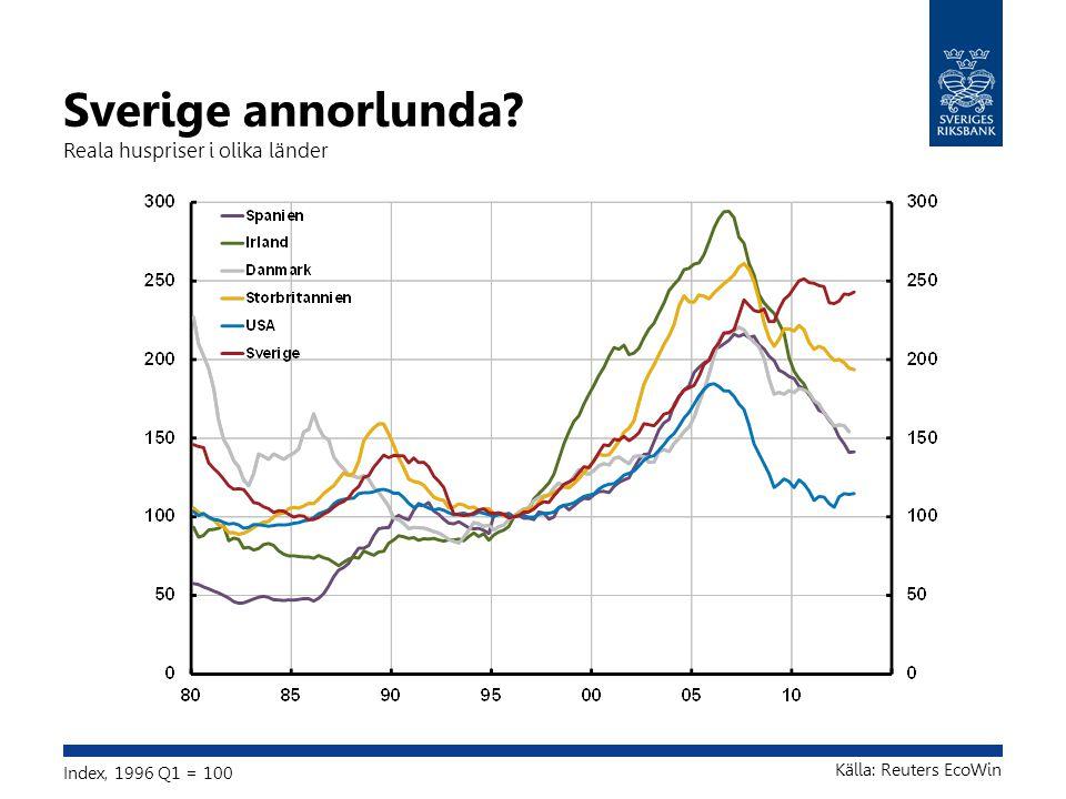 Sverige annorlunda? Reala huspriser i olika länder Index, 1996 Q1 = 100 Källa: Reuters EcoWin