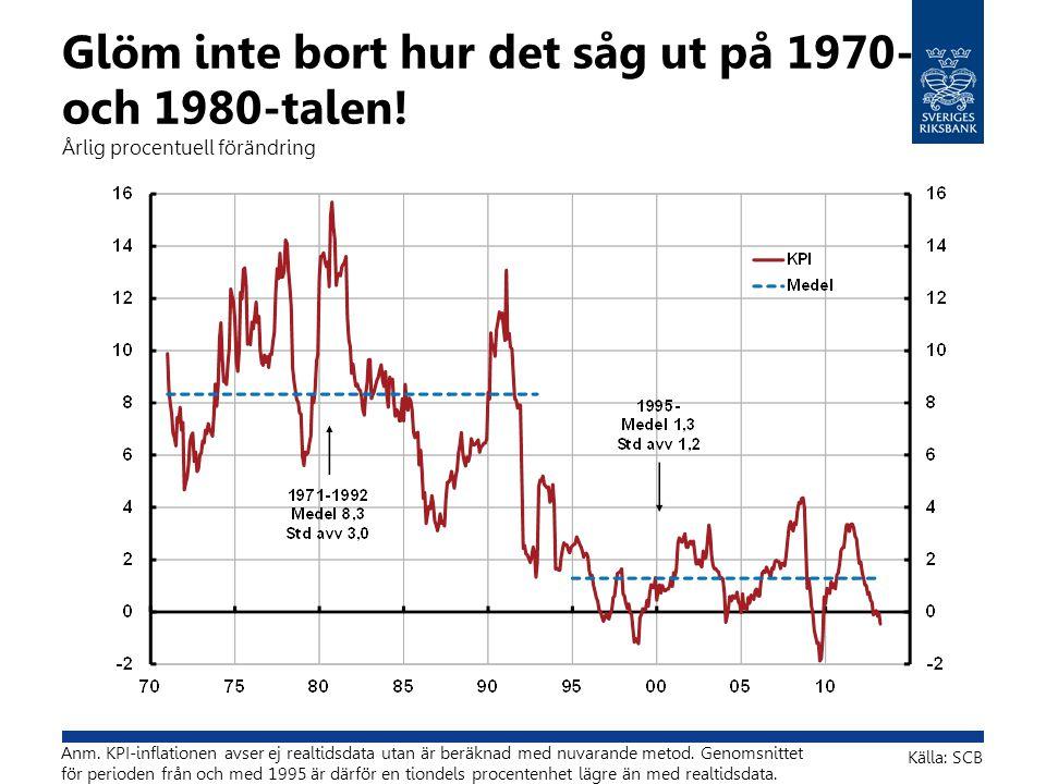 Glöm inte bort hur det såg ut på 1970- och 1980-talen! Årlig procentuell förändring Källa: SCB Anm. KPI-inflationen avser ej realtidsdata utan är berä