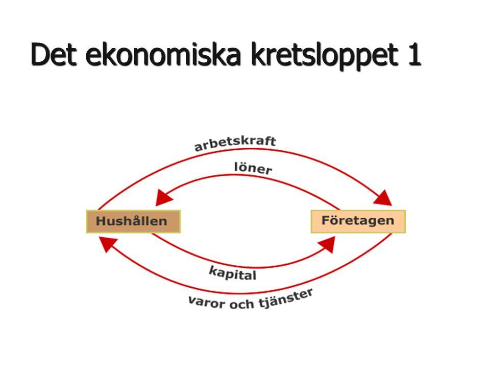 Det ekonomiska kretsloppet 1