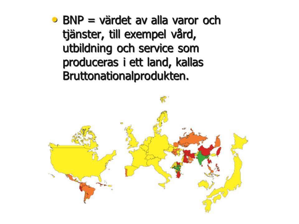 • BNP = värdet av alla varor och tjänster, till exempel vård, utbildning och service som produceras i ett land, kallas Bruttonationalprodukten.