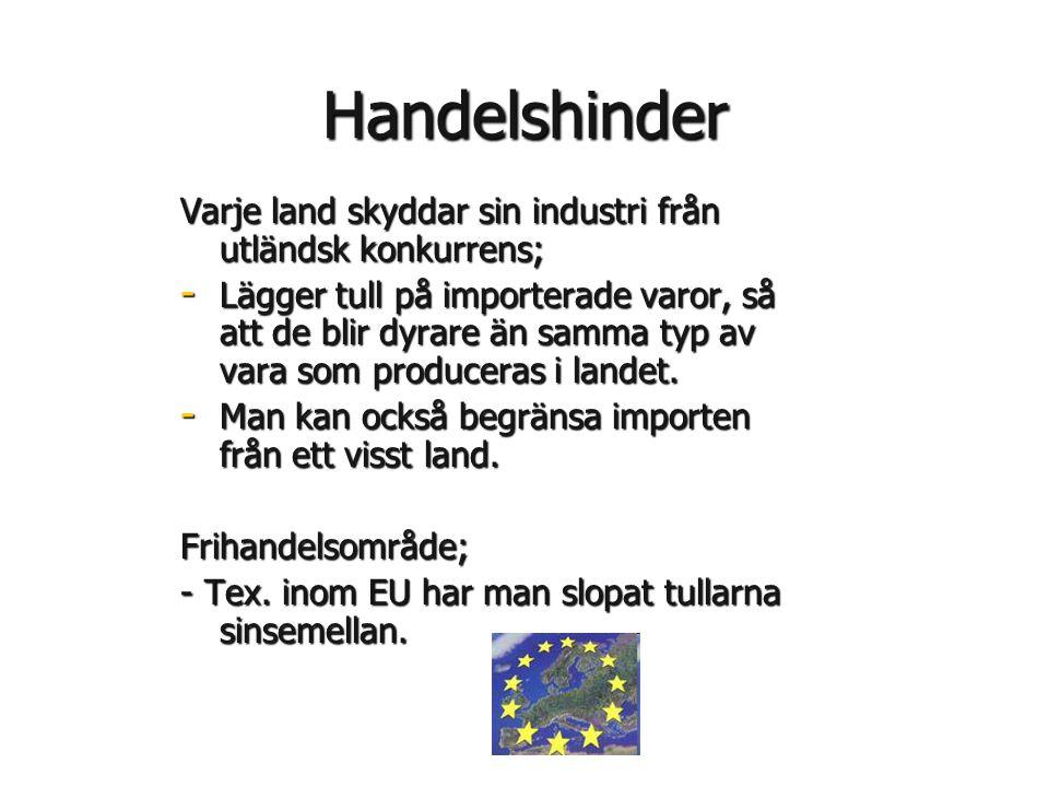 Handelshinder Varje land skyddar sin industri från utländsk konkurrens; - Lägger tull på importerade varor, så att de blir dyrare än samma typ av vara