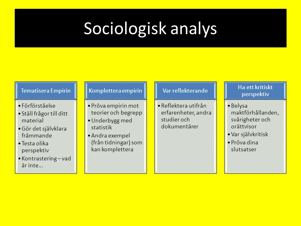 Sociologisk analys Tematisera Empirin •Förförståelse •Ställ frågor till ditt material •Gör det självklara främmande •Testa olika perspektiv •Kontraste