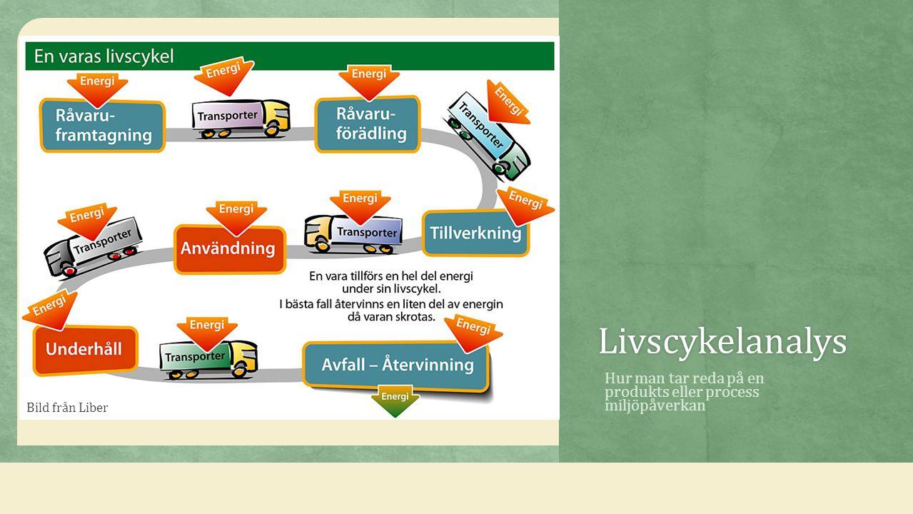 Livscykelanalys Hur man tar reda på en produkts eller process miljöpåverkan Bild från Liber