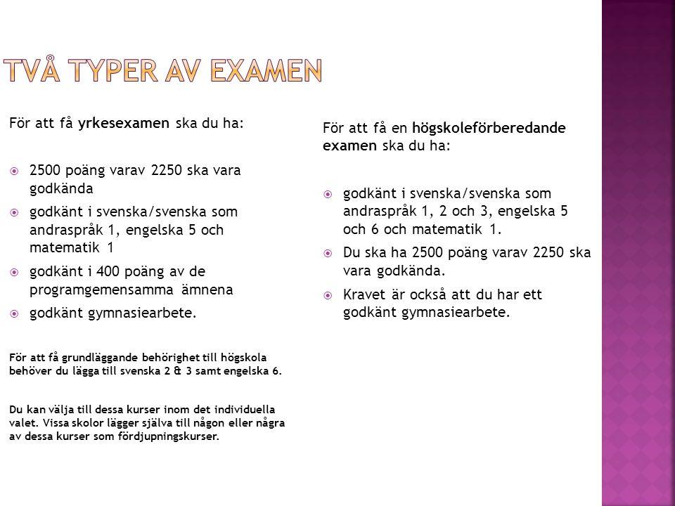 För att få yrkesexamen ska du ha:  2500 poäng varav 2250 ska vara godkända  godkänt i svenska/svenska som andraspråk 1, engelska 5 och matematik 1  godkänt i 400 poäng av de programgemensamma ämnena  godkänt gymnasiearbete.