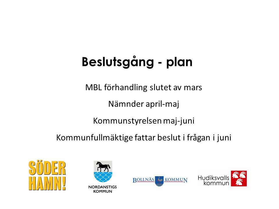 MBL förhandling slutet av mars Nämnder april-maj Kommunstyrelsen maj-juni Kommunfullmäktige fattar beslut i frågan i juni Beslutsgång - plan