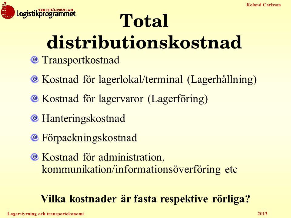 Roland Carlsson Lagerstyrning och transportekonomi 2013 Total distributionskostnad Transportkostnad Kostnad för lagerlokal/terminal (Lagerhållning) Ko