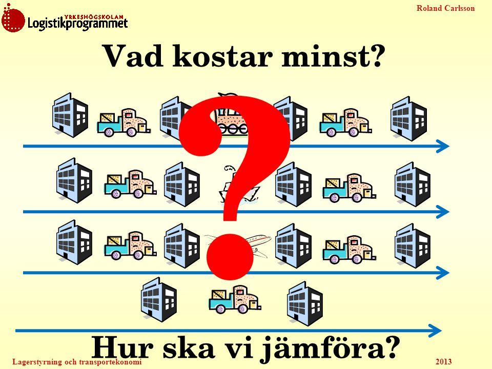 Roland Carlsson Lagerstyrning och transportekonomi 2013 Vad kostar minst? ? Hur ska vi jämföra?