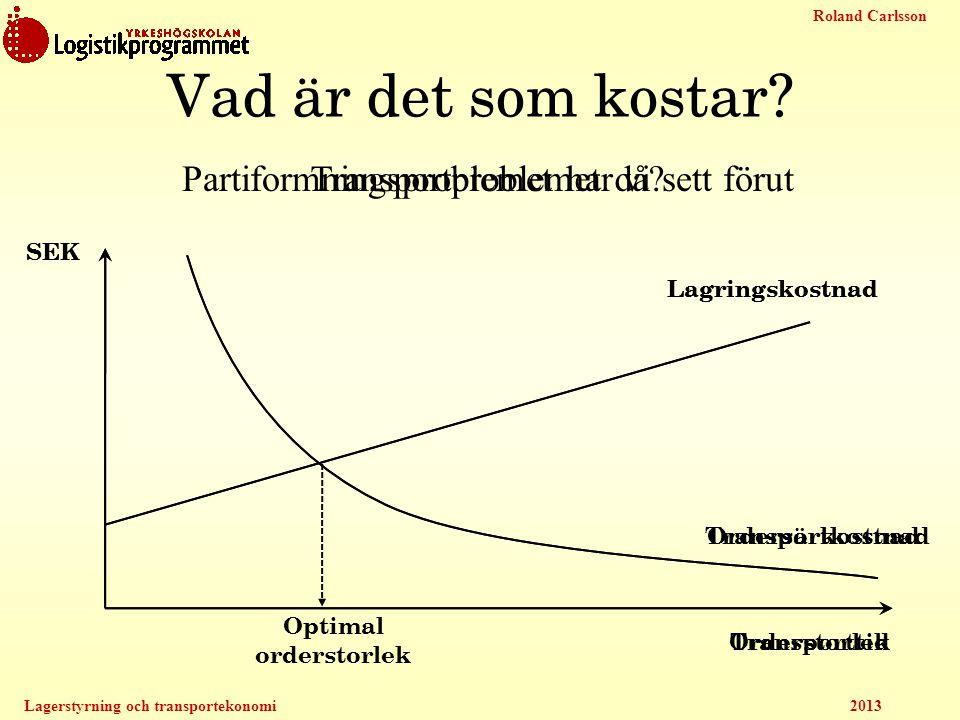 Roland Carlsson Lagerstyrning och transportekonomi 2013 Vad är det som kostar? SEK Transporttid Lagringskostnad Transportkostnad SEK Orderstorlek Lagr