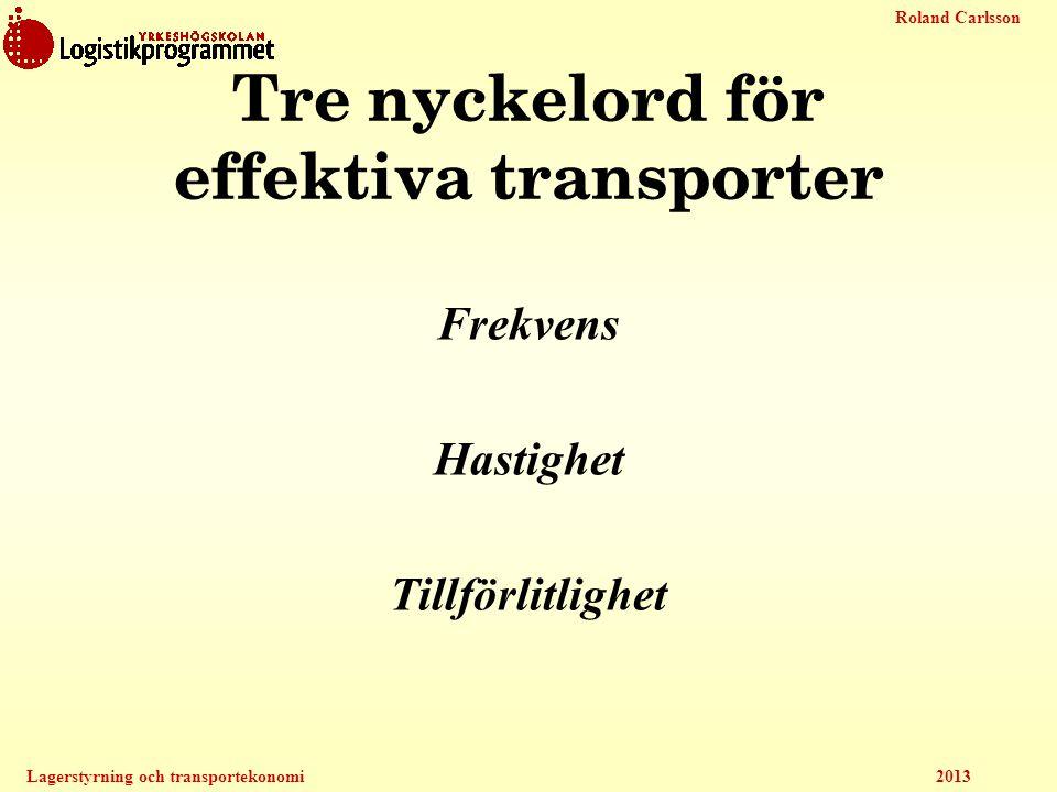 Roland Carlsson Lagerstyrning och transportekonomi 2013 Frekvens Hastighet Tillförlitlighet Tre nyckelord för effektiva transporter