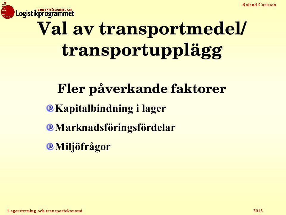 Roland Carlsson Lagerstyrning och transportekonomi 2013 Val av transportmedel/ transportupplägg Fler påverkande faktorer Kapitalbindning i lager Markn